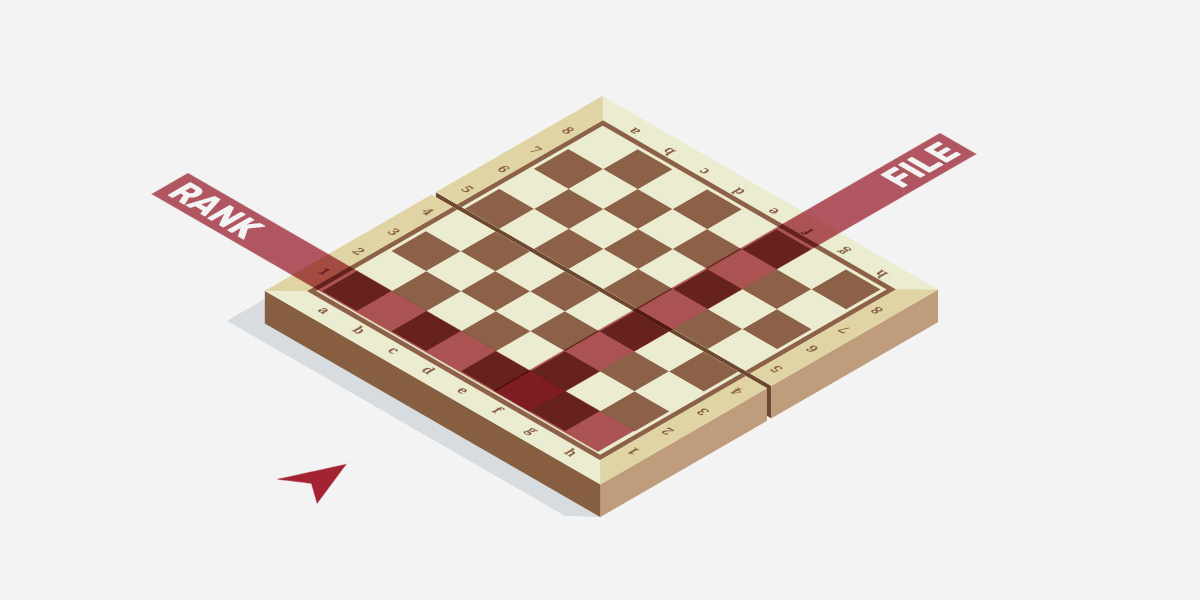 Chessboard with ranks and files.