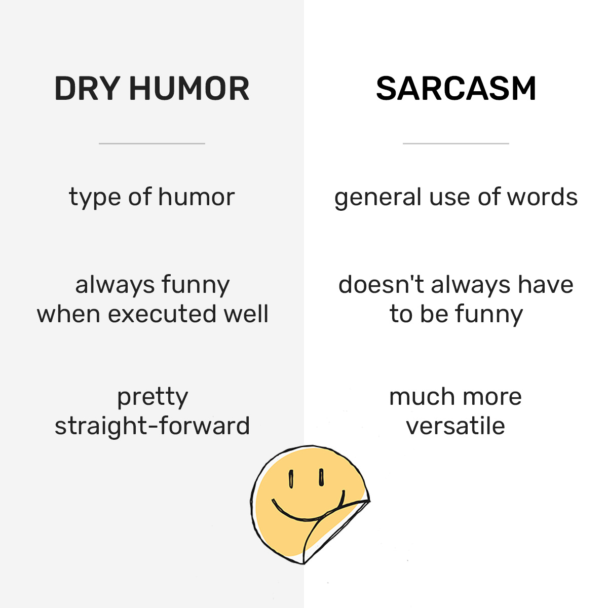 Infographic - dry humor vs sarcasm.