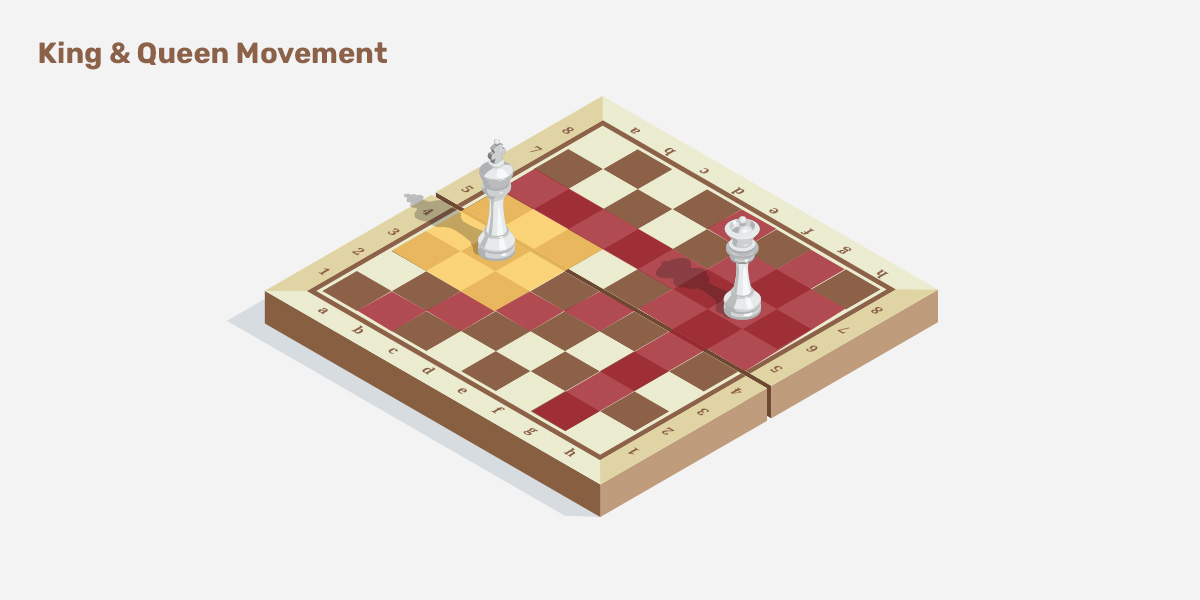 King and queen movement in chess.