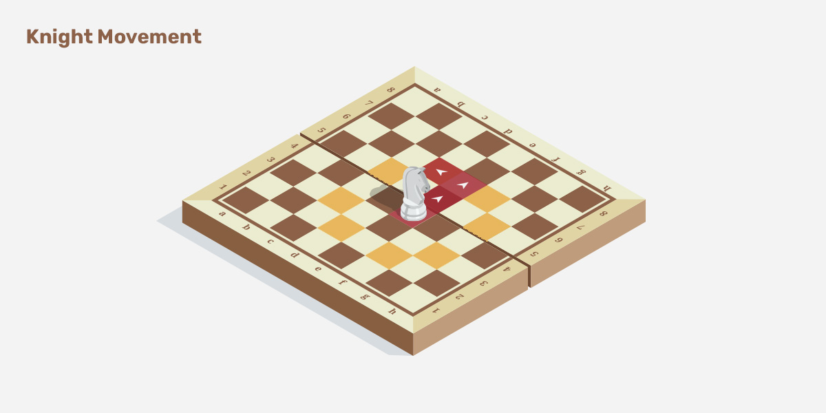 Knight movement in chess.