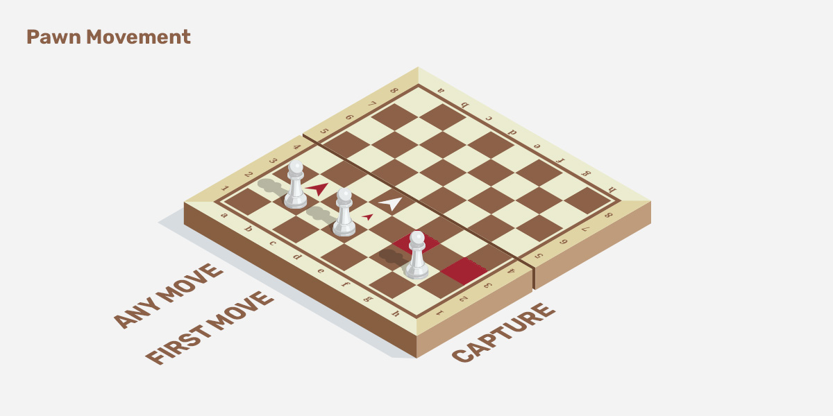 Pawns movement in chess.